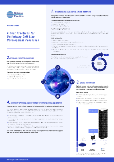 CLD infographic blur